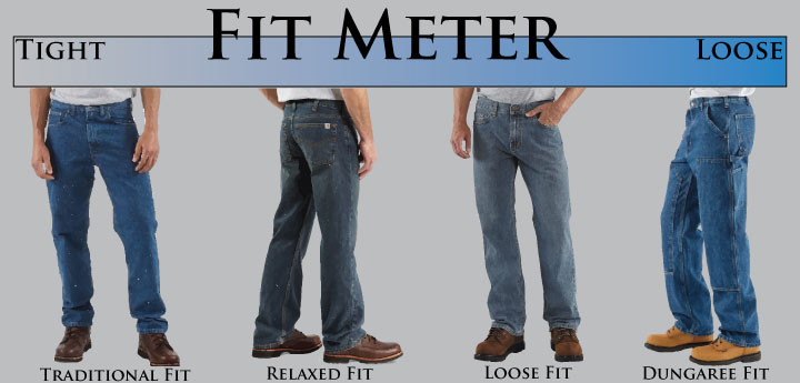 Carhartt Jeans Fit Guide